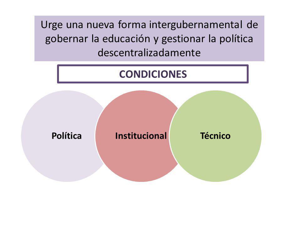 PolíticaInstitucionalTécnico Urge una nueva forma intergubernamental de gobernar la educación y gestionar la política descentralizadamente CONDICIONES