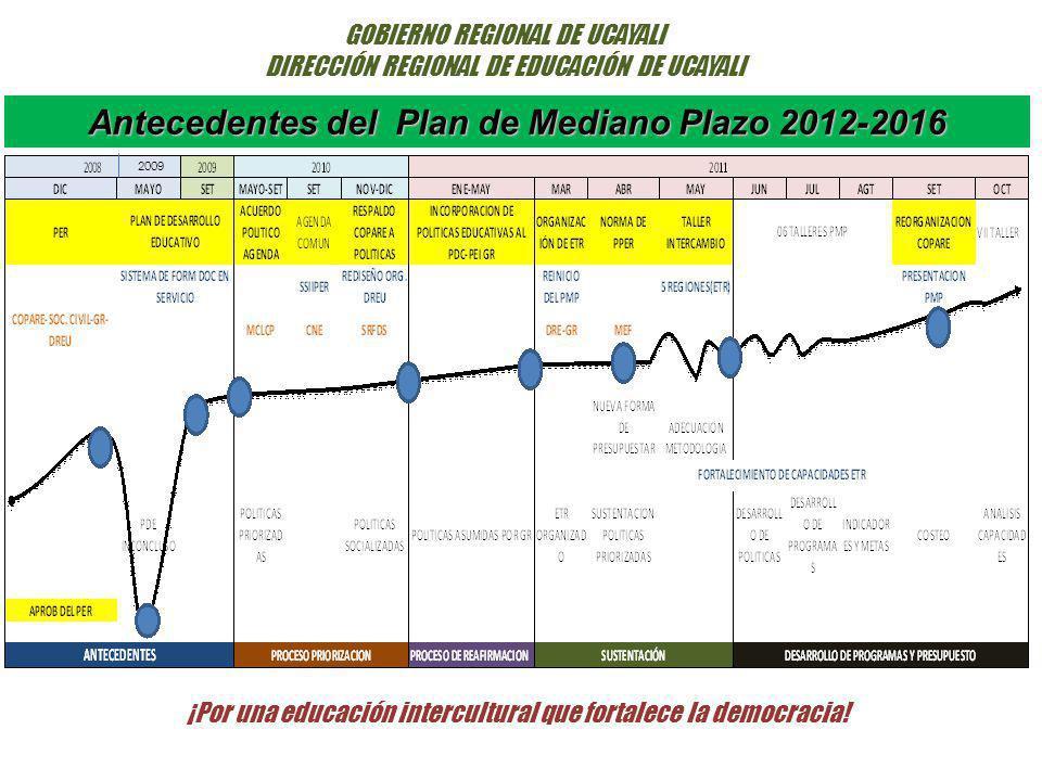 Antecedentes del Plan de Mediano Plazo 2012-2016 ¡Por una educación intercultural que fortalece la democracia! GOBIERNO REGIONAL DE UCAYALI DIRECCIÓN
