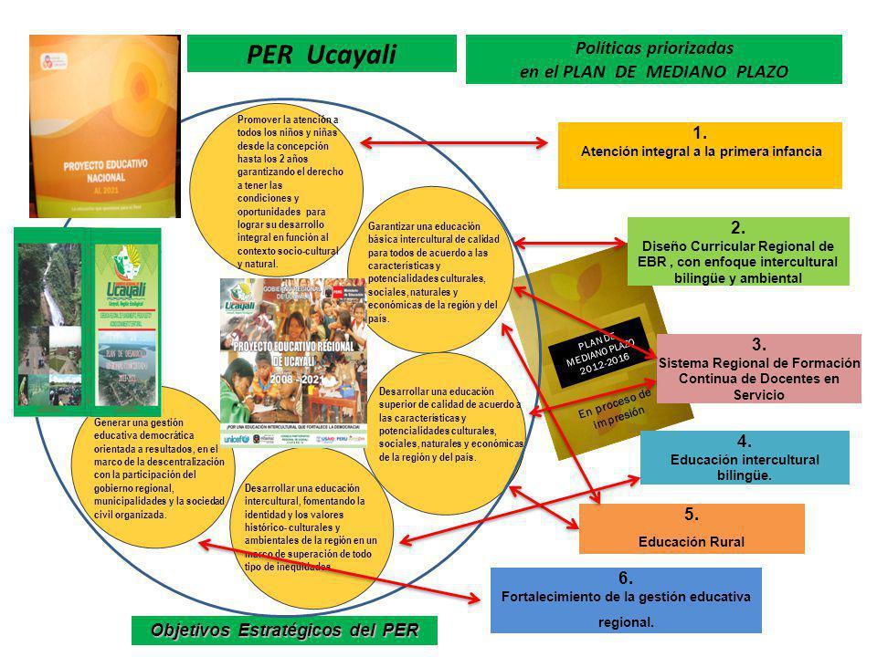 Políticas priorizadas en el PLAN DE MEDIANO PLAZO En proceso de impresión 1. Atención integral a la primera infancia 2. Diseño Curricular Regional de