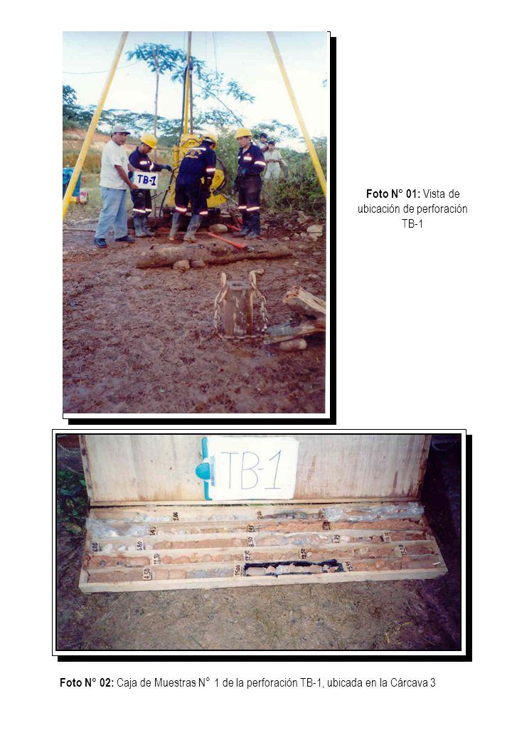 Foto N° 01: Vista de ubicación de perforación TB-1 Foto N° 02: Caja de Muestras N° 1 de la perforación TB-1, ubicada en la Cárcava 3