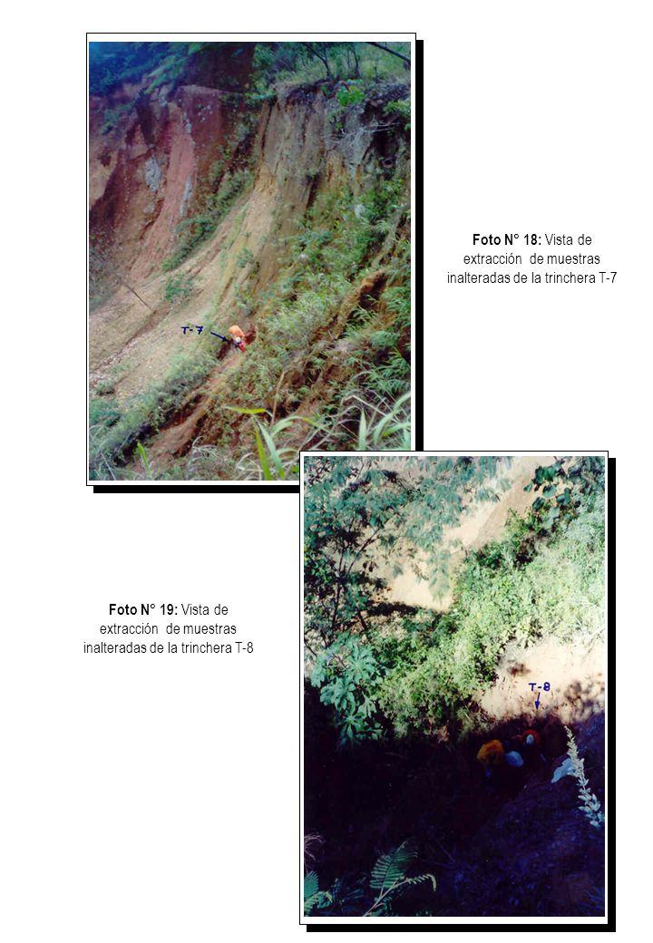 Foto N° 18: Vista de extracción de muestras inalteradas de la trinchera T-7 Foto N° 19: Vista de extracción de muestras inalteradas de la trinchera T-