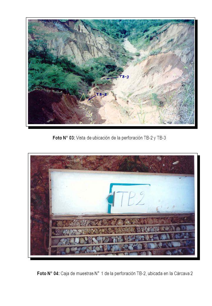 Foto N° 03: Vista de ubicación de la perforación TB-2 y TB-3 Foto N° 04: Caja de muestras N° 1 de la perforación TB-2, ubicada en la Cárcava 2