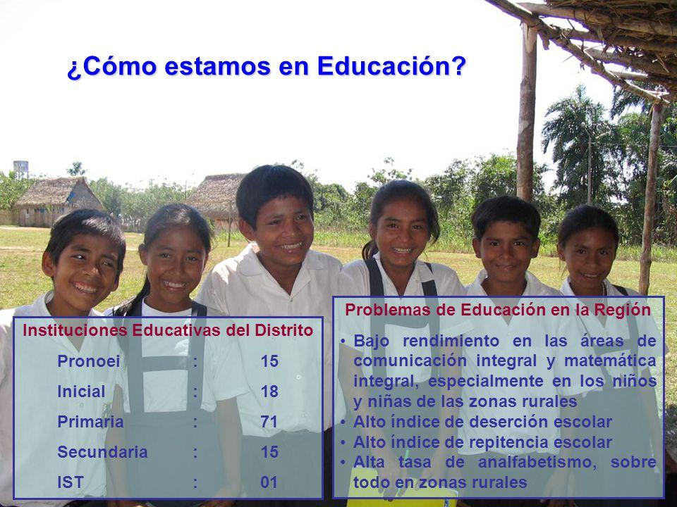¿Cómo estamos en Educación? Instituciones Educativas del Distrito Pronoei:15 Inicial:18 Primaria:71 Secundaria:15 IST:01 Problemas de Educación en la