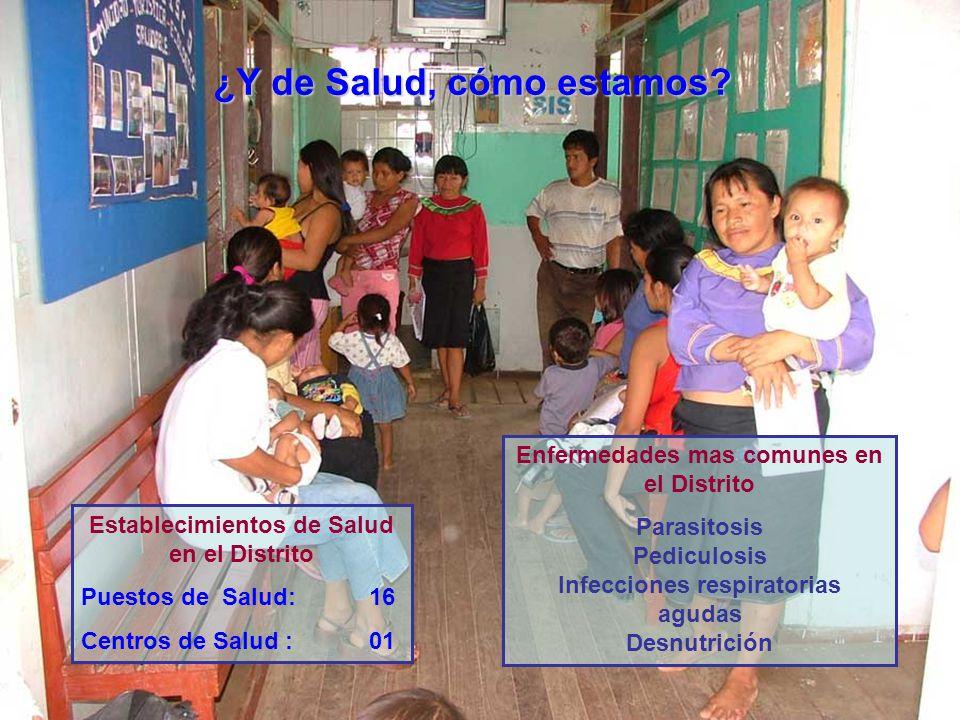 ¿Y de Salud, cómo estamos? Establecimientos de Salud en el Distrito Puestos de Salud:16 Centros de Salud :01 Enfermedades mas comunes en el Distrito P