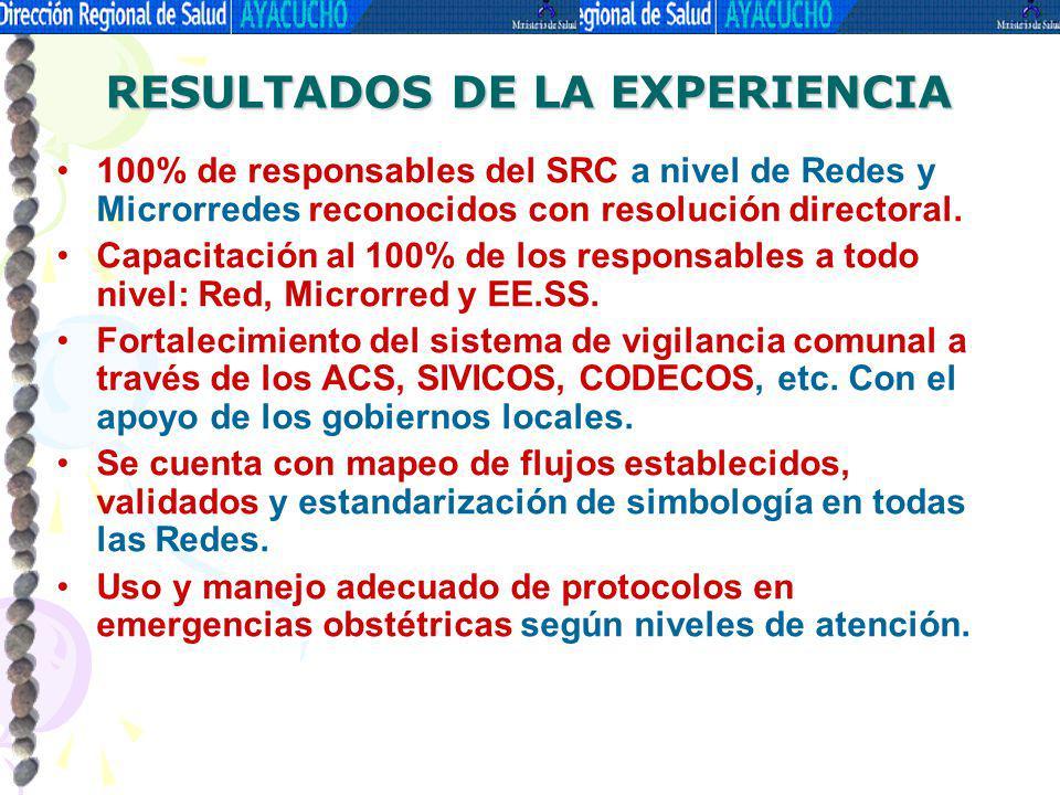 100% de responsables del SRC a nivel de Redes y Microrredes reconocidos con resolución directoral. Capacitación al 100% de los responsables a todo niv