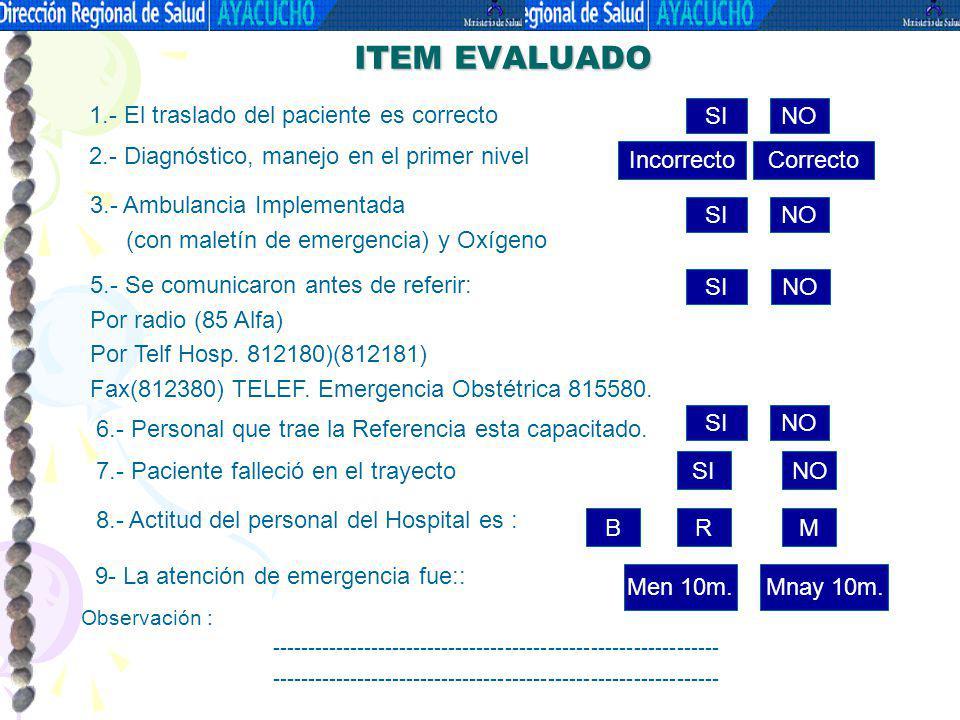 ITEM EVALUADO 1.- El traslado del paciente es correcto 2.- Diagnóstico, manejo en el primer nivel IncorrectoCorrecto 3.- Ambulancia Implementada (con