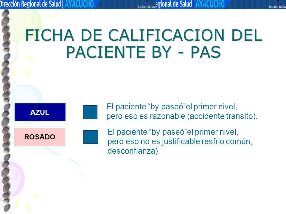 FICHA DE CALIFICACION DEL PACIENTE BY - PAS AZUL El paciente by paseóel primer nivel, pero eso es razonable (accidente transito). ROSADO El paciente b