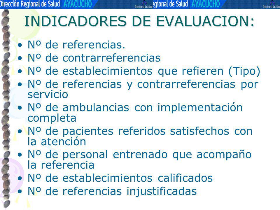INDICADORES DE EVALUACION: Nº de referencias. Nº de contrarreferencias Nº de establecimientos que refieren (Tipo) Nº de referencias y contrarreferenci
