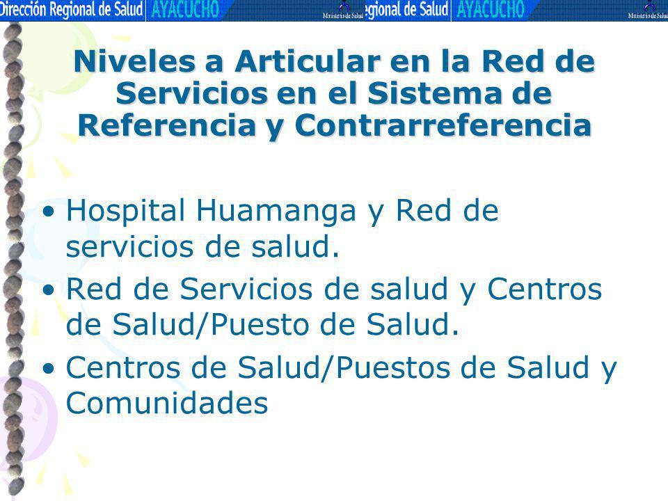 Espacios del Modelo a Articular en el Sistema de Referencia y Contrarreferencia Servicios: –Hospital, Centros de salud, Puestos de Salud.