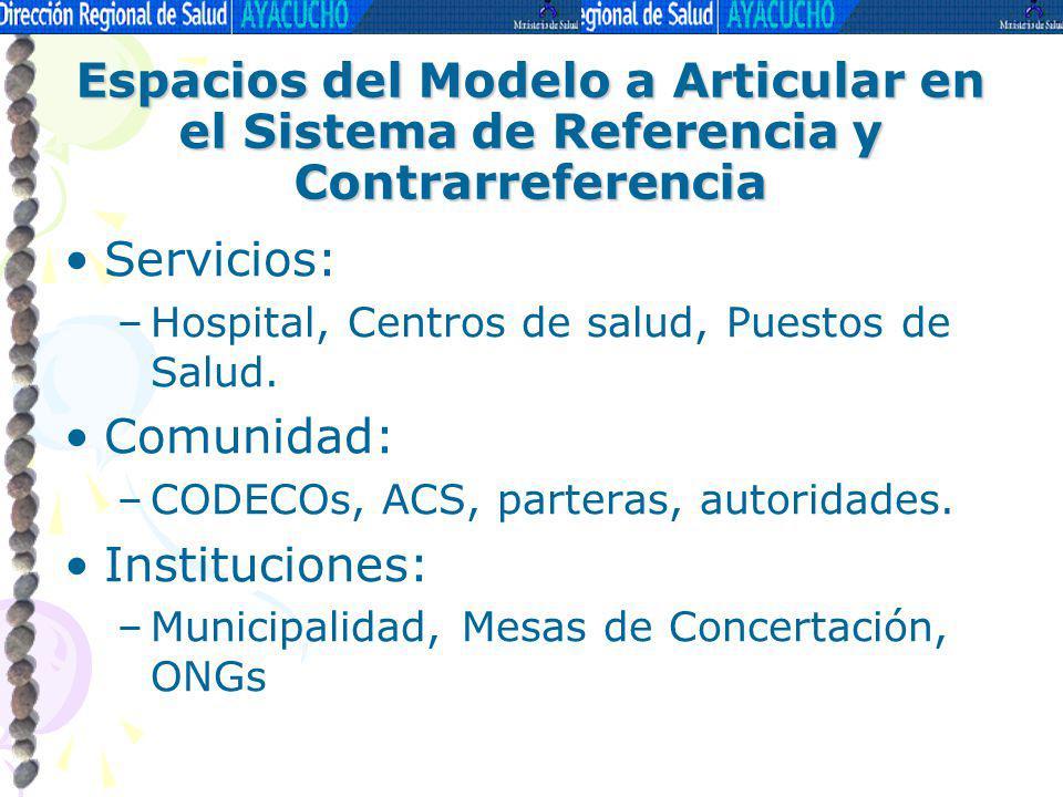 Espacios del Modelo a Articular en el Sistema de Referencia y Contrarreferencia Servicios: –Hospital, Centros de salud, Puestos de Salud. Comunidad: –
