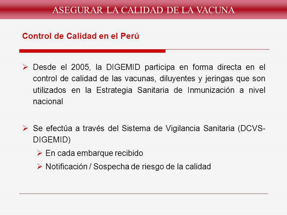 Control de Calidad en el Perú Desde el 2005, la DIGEMID participa en forma directa en el control de calidad de las vacunas, diluyentes y jeringas que