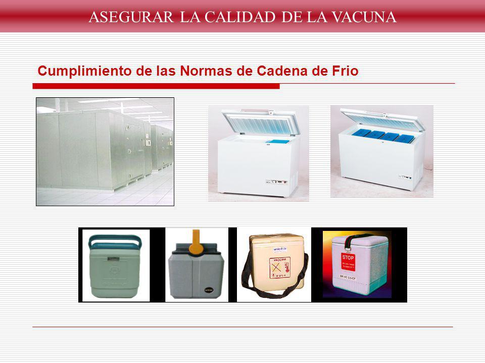 Cumplimiento de las Normas de Cadena de Frio ASEGURAR LA CALIDAD DE LA VACUNA