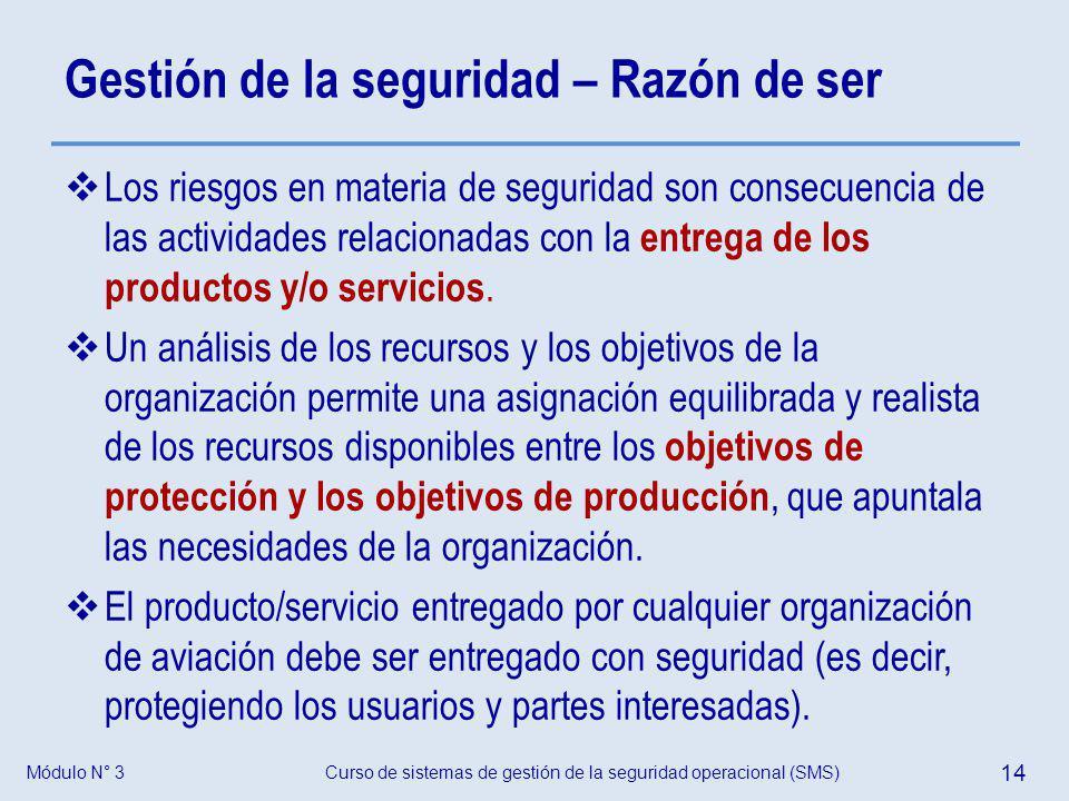 Módulo N° 3Curso de sistemas de gestión de la seguridad operacional (SMS) 14 Gestión de la seguridad – Razón de ser Los riesgos en materia de segurida