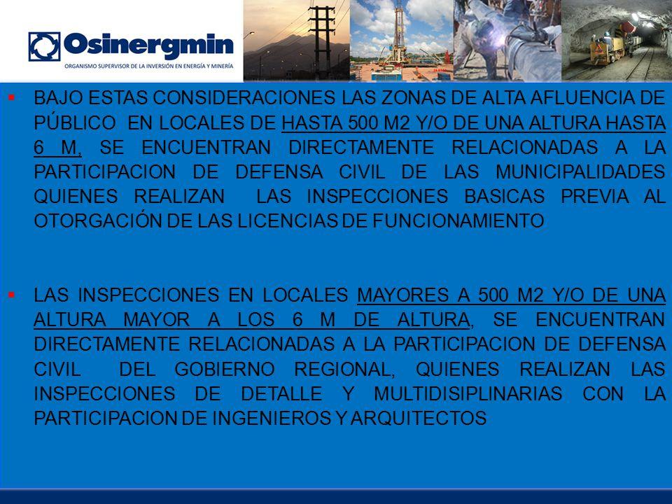 BAJO ESTAS CONSIDERACIONES LAS ZONAS DE ALTA AFLUENCIA DE PÚBLICO EN LOCALES DE HASTA 500 M2 Y/O DE UNA ALTURA HASTA 6 M, SE ENCUENTRAN DIRECTAMENTE R