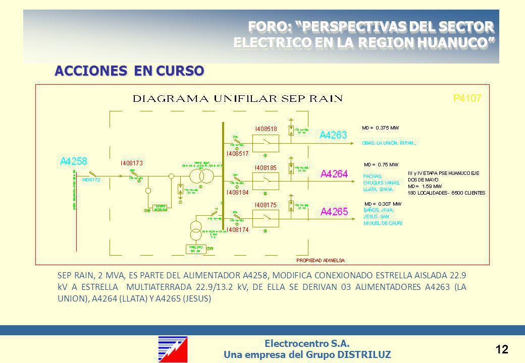 Electrocentro S.A. Una empresa del Grupo DISTRILUZ Electrocentro S.A. Una empresa del Grupo DISTRILUZ 12 ACCIONES EN CURSO FORO: PERSPECTIVAS DEL SECT