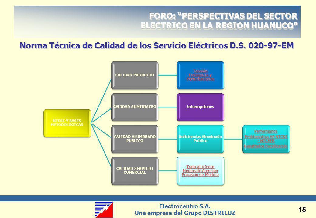 Electrocentro S.A. Una empresa del Grupo DISTRILUZ Electrocentro S.A. Una empresa del Grupo DISTRILUZ 15 Norma Técnica de Calidad de los Servicio Eléc