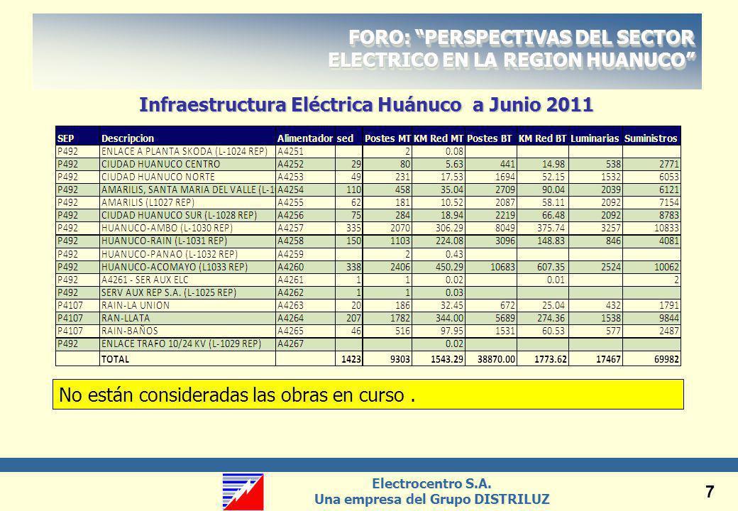 Electrocentro S.A. Una empresa del Grupo DISTRILUZ Electrocentro S.A. Una empresa del Grupo DISTRILUZ 7 Infraestructura Eléctrica Huánuco a Junio 2011