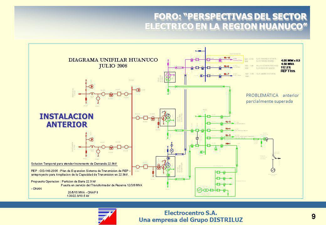Electrocentro S.A. Una empresa del Grupo DISTRILUZ Electrocentro S.A. Una empresa del Grupo DISTRILUZ 9 FORO: PERSPECTIVAS DEL SECTOR ELECTRICO EN LA