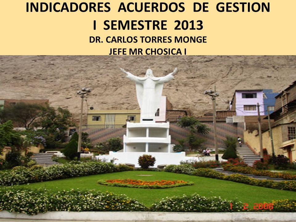 INDICADORES ACUERDOS DE GESTION I SEMESTRE 2013 DR. CARLOS TORRES MONGE JEFE MR CHOSICA I