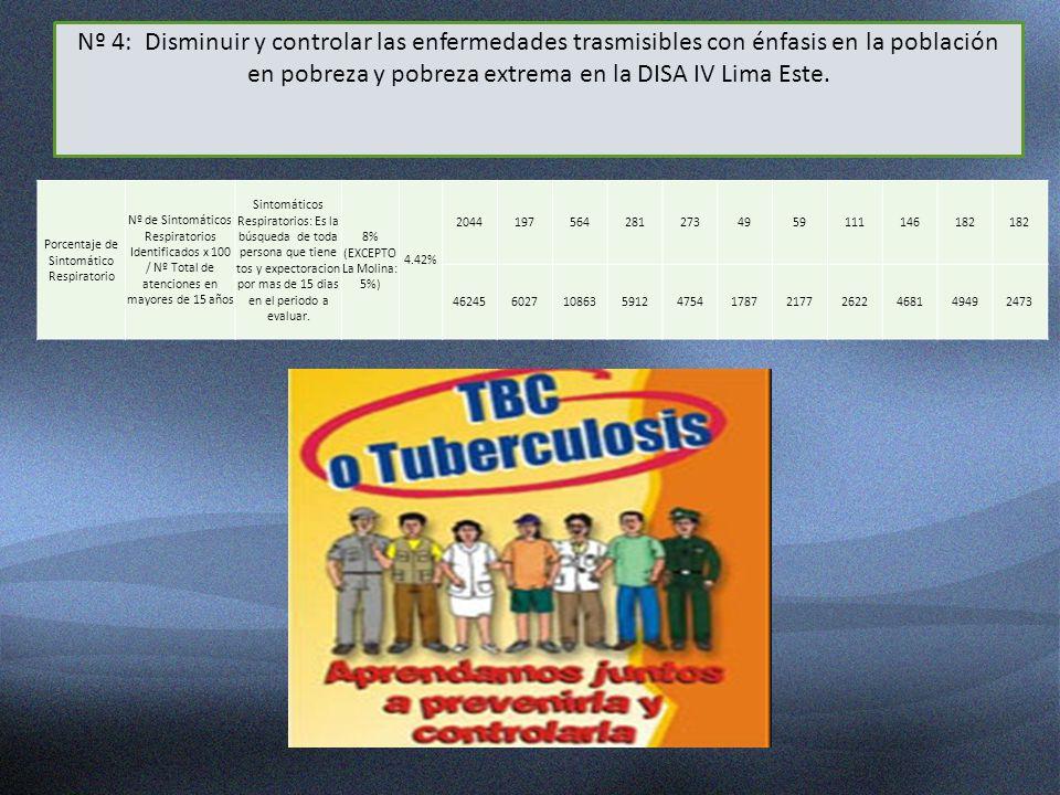 Nº 4: Disminuir y controlar las enfermedades trasmisibles con énfasis en la población en pobreza y pobreza extrema en la DISA IV Lima Este. Porcentaje