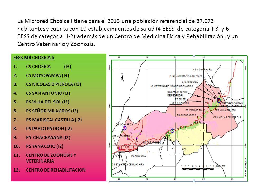 La Microred Chosica I tiene para el 2013 una población referencial de 87,073 habitantes y cuenta con 10 establecimientos de salud (4 EESS de categoría