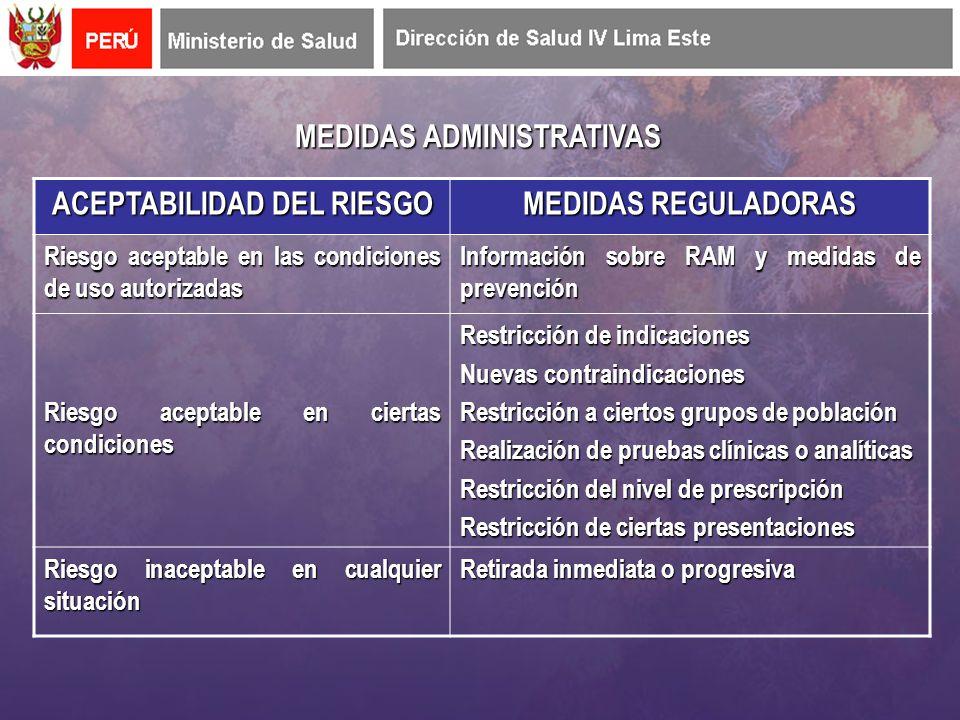 FASE II GESTIÓN DEL RIESGO Medidas administrativas Comunicación del riesgo Estrategias de prevención