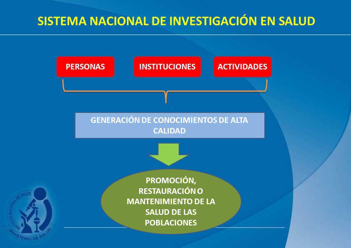 SISTEMA NACIONAL DE INVESTIGACIÓN EN SALUD PERSONASACTIVIDADESINSTITUCIONES GENERACIÓN DE CONOCIMIENTOS DE ALTA CALIDAD PROMOCIÓN, RESTAURACIÓN O MANT