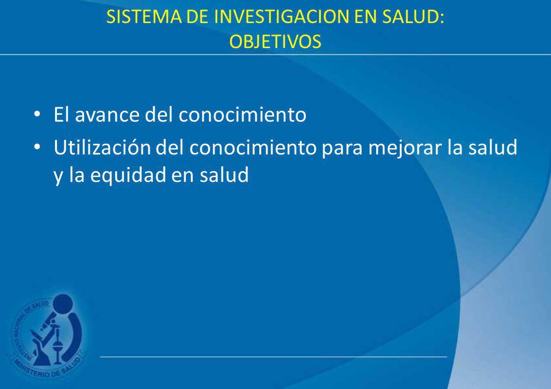 SISTEMA DE INVESTIGACION EN SALUD: FUNCIONES 1.GOBERNANZA O RECTORIA 2.FINANCIAMIENTO 3.CREACIÓN Y SOSTENIBILIDAD DE RECURSOS 4.PRODUCCIÓN Y UTILIZACIÓN DE LA INVESTIGACIÓN