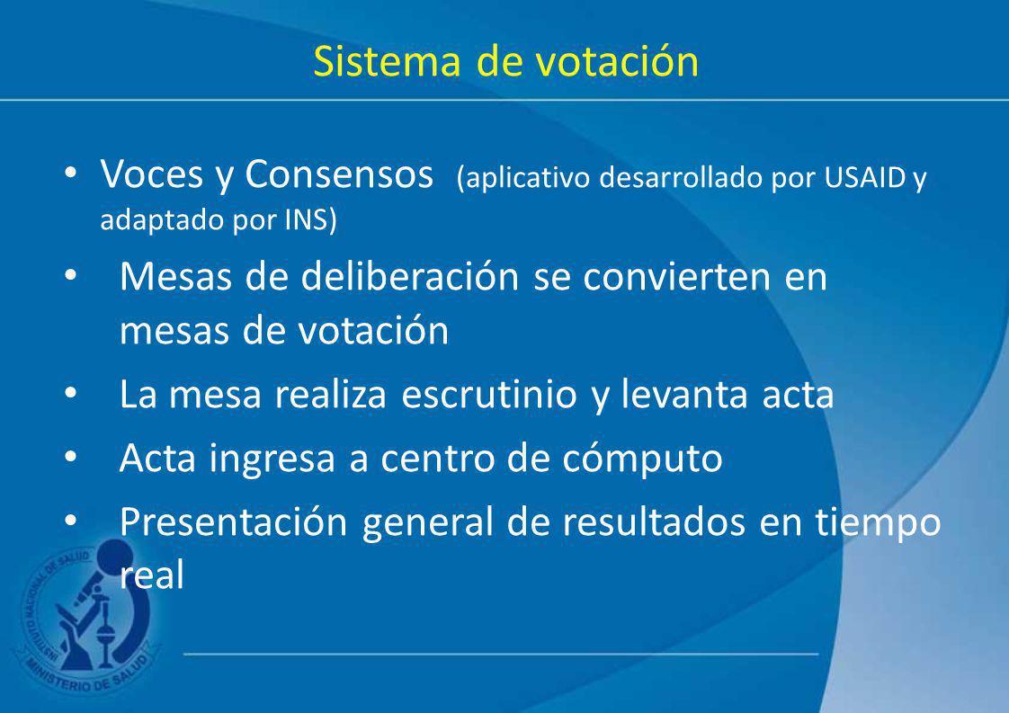 Sistema de votación Voces y Consensos (aplicativo desarrollado por USAID y adaptado por INS) Mesas de deliberación se convierten en mesas de votación
