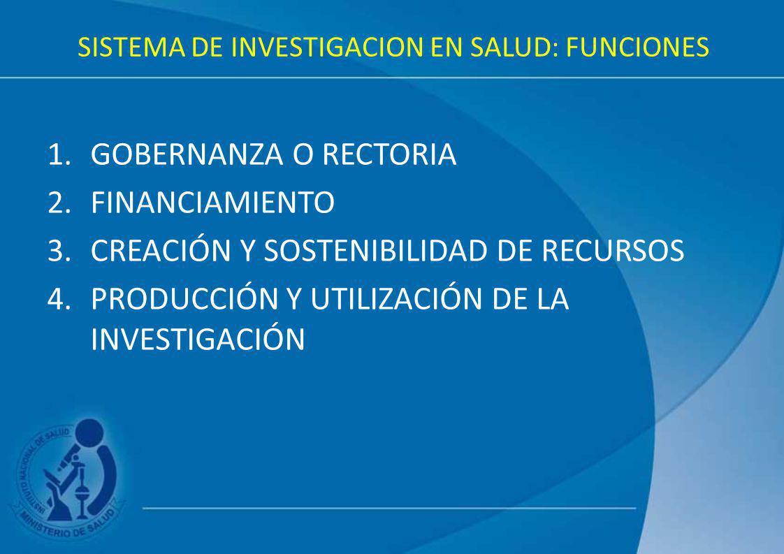 SISTEMA DE INVESTIGACION EN SALUD: FUNCIONES 1.GOBERNANZA O RECTORIA 2.FINANCIAMIENTO 3.CREACIÓN Y SOSTENIBILIDAD DE RECURSOS 4.PRODUCCIÓN Y UTILIZACI