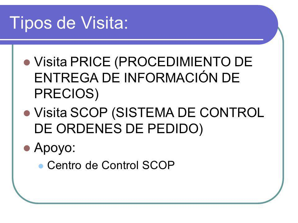 Tipos de Visita: Visita PRICE (PROCEDIMIENTO DE ENTREGA DE INFORMACIÓN DE PRECIOS) Visita SCOP (SISTEMA DE CONTROL DE ORDENES DE PEDIDO) Apoyo: Centro