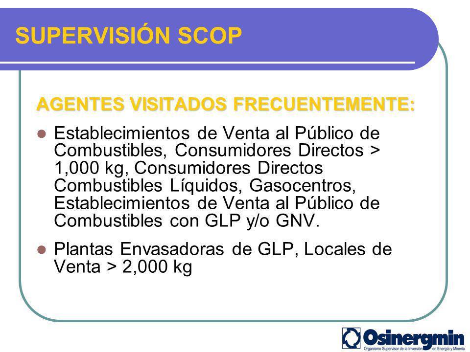 SUPERVISIÓN SCOP AGENTES VISITADOS FRECUENTEMENTE: Establecimientos de Venta al Público de Combustibles, Consumidores Directos > 1,000 kg, Consumidore