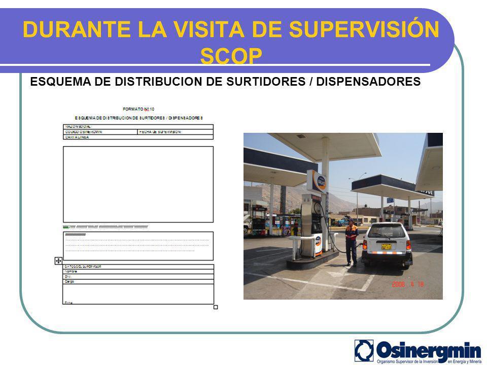 DURANTE LA VISITA DE SUPERVISIÓN SCOP ESQUEMA DE DISTRIBUCION DE SURTIDORES / DISPENSADORES
