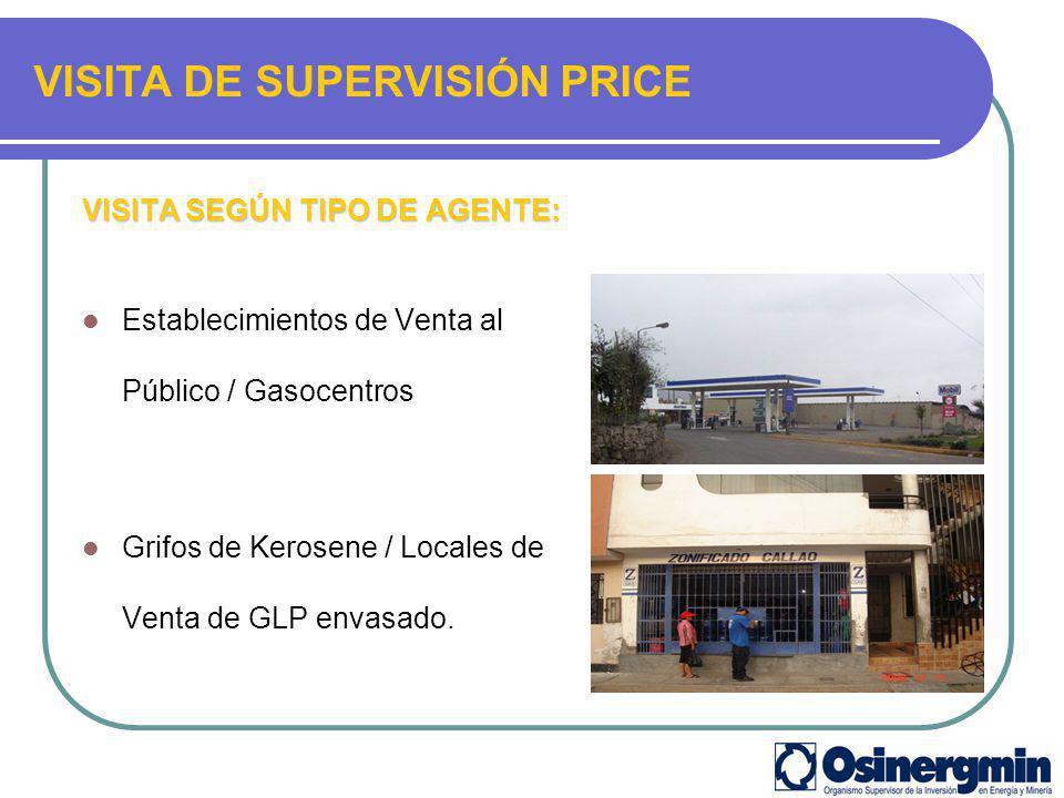 VISITA DE SUPERVISIÓN PRICE VISITA SEGÚN TIPO DE AGENTE: Establecimientos de Venta al Público / Gasocentros Grifos de Kerosene / Locales de Venta de G