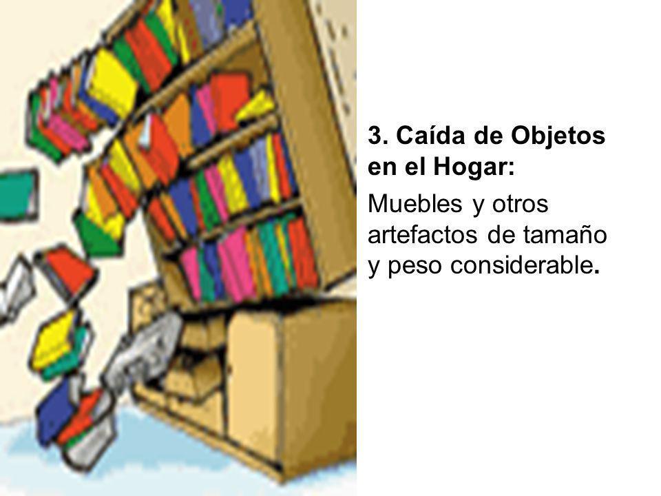 3. Caída de Objetos en el Hogar: Muebles y otros artefactos de tamaño y peso considerable.