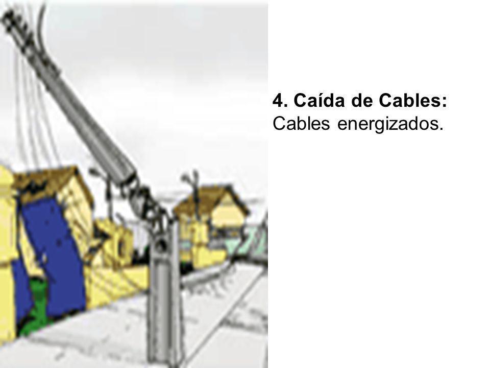 4. Caída de Cables: Cables energizados.