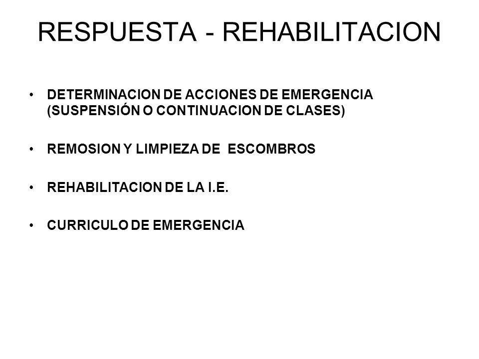 RESPUESTA - REHABILITACION DETERMINACION DE ACCIONES DE EMERGENCIA (SUSPENSIÓN O CONTINUACION DE CLASES) REMOSION Y LIMPIEZA DE ESCOMBROS REHABILITACION DE LA I.E.