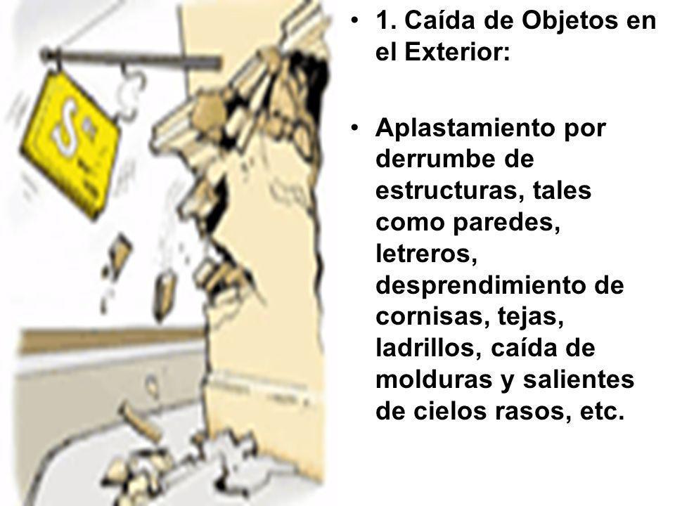 1. Caída de Objetos en el Exterior: Aplastamiento por derrumbe de estructuras, tales como paredes, letreros, desprendimiento de cornisas, tejas, ladri