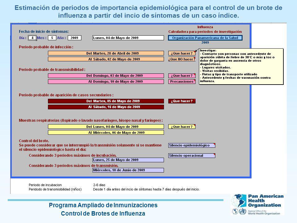 Programa Ampliado de Inmunizaciones Control de Brotes de Influenza Estimación de periodos de importancia epidemiológica para el control de un brote de