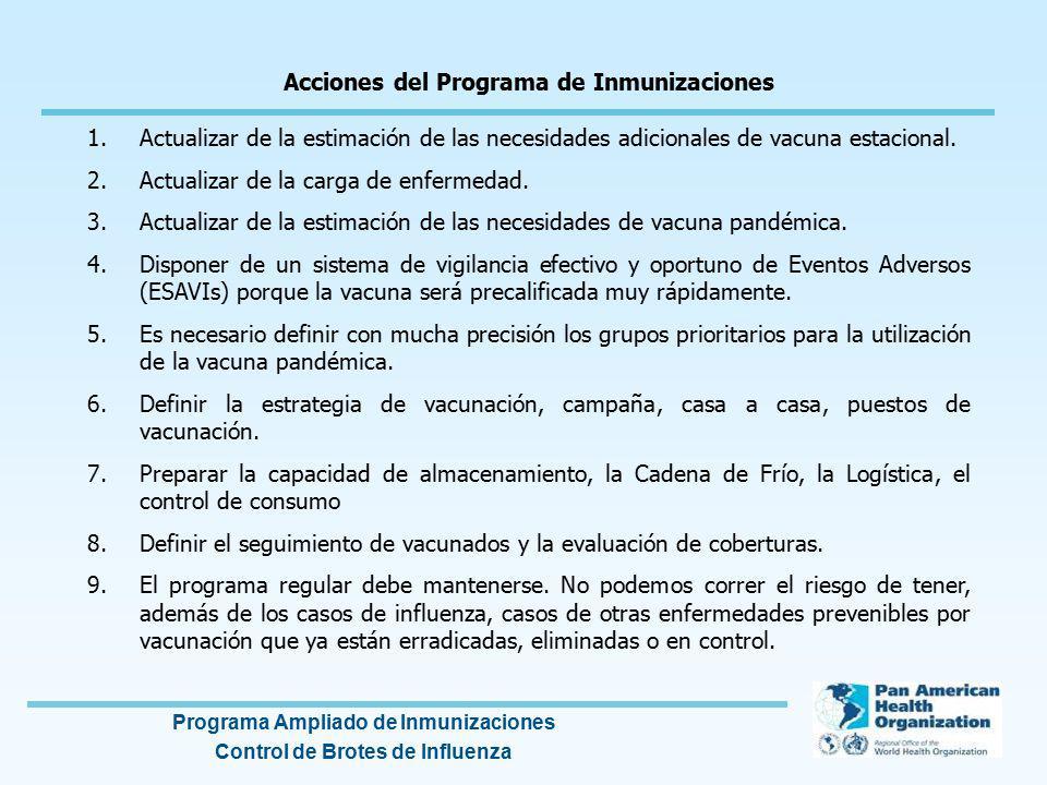 Programa Ampliado de Inmunizaciones Control de Brotes de Influenza Acciones del Programa de Inmunizaciones 1.Actualizar de la estimación de las necesi