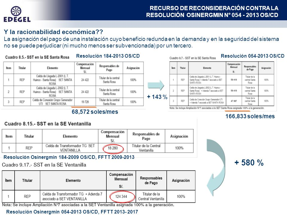 + 580 % Resolución Osinergmin 184-2009 OS/CD, FFTT 2009-2013 Resolución Osinergmin 054-2013 OS/CD, FFTT 2013- 2017 Y la racionabilidad económica?? La