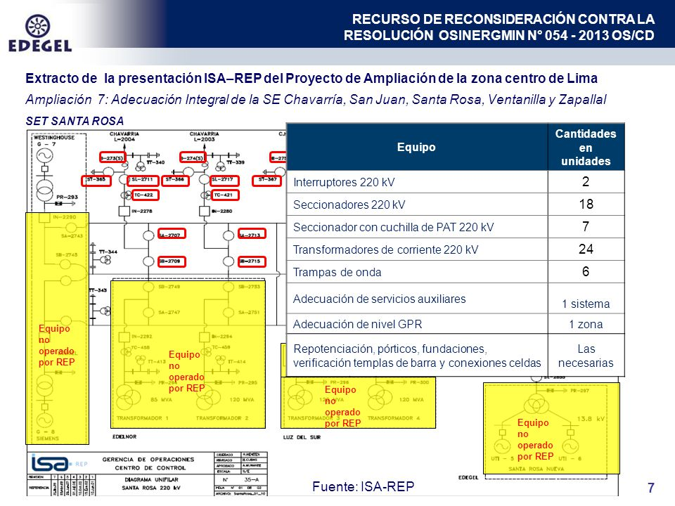 7 SET SANTA ROSA Equipo no operado por REP Equipo Cantidades en unidades Interruptores 220 kV 2 Seccionadores 220 kV 18 Seccionador con cuchilla de PAT 220 kV 7 Transformadores de corriente 220 kV 24 Trampas de onda 6 Adecuación de servicios auxiliares 1 sistema Adecuación de nivel GPR 1 zona Repotenciación, pórticos, fundaciones, verificación templas de barra y conexiones celdas Las necesarias Ampliación 7: Adecuación Integral de la SE Chavarría, San Juan, Santa Rosa, Ventanilla y Zapallal Fuente: ISA-REP Extracto de la presentación ISA–REP del Proyecto de Ampliación de la zona centro de Lima RECURSO DE RECONSIDERACIÓN CONTRA LA RESOLUCIÓN OSINERGMIN N° 054 - 2013 OS/CD