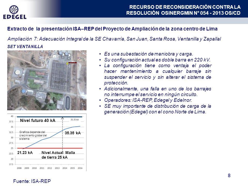 Ampliación 7: Adecuación Integral de la SE Chavarría, San Juan, Santa Rosa, Ventanilla y Zapallal 8 SET VENTANILLA Es una subestación de maniobra y carga.