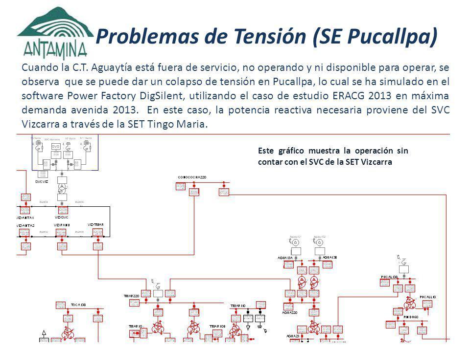 Problemas de Tensión (SE Pucallpa) Cuando la C.T.