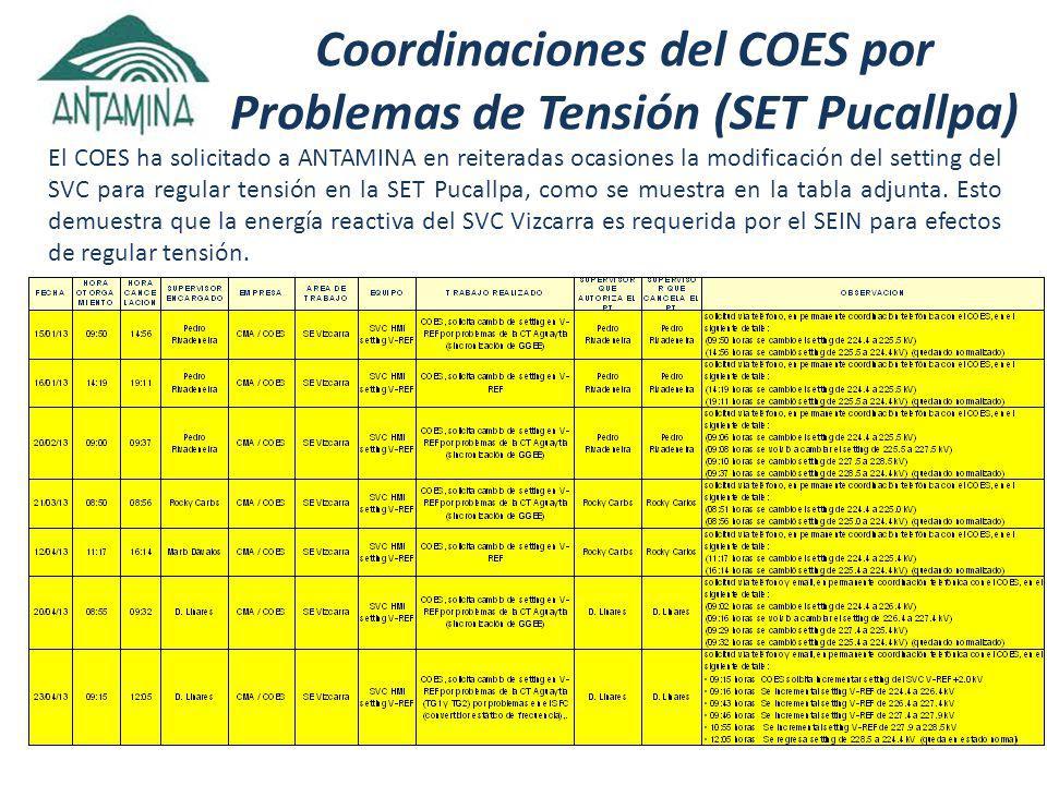 Coordinaciones del COES por Problemas de Tensión (SET Pucallpa) El COES ha solicitado a ANTAMINA en reiteradas ocasiones la modificación del setting del SVC para regular tensión en la SET Pucallpa, como se muestra en la tabla adjunta.