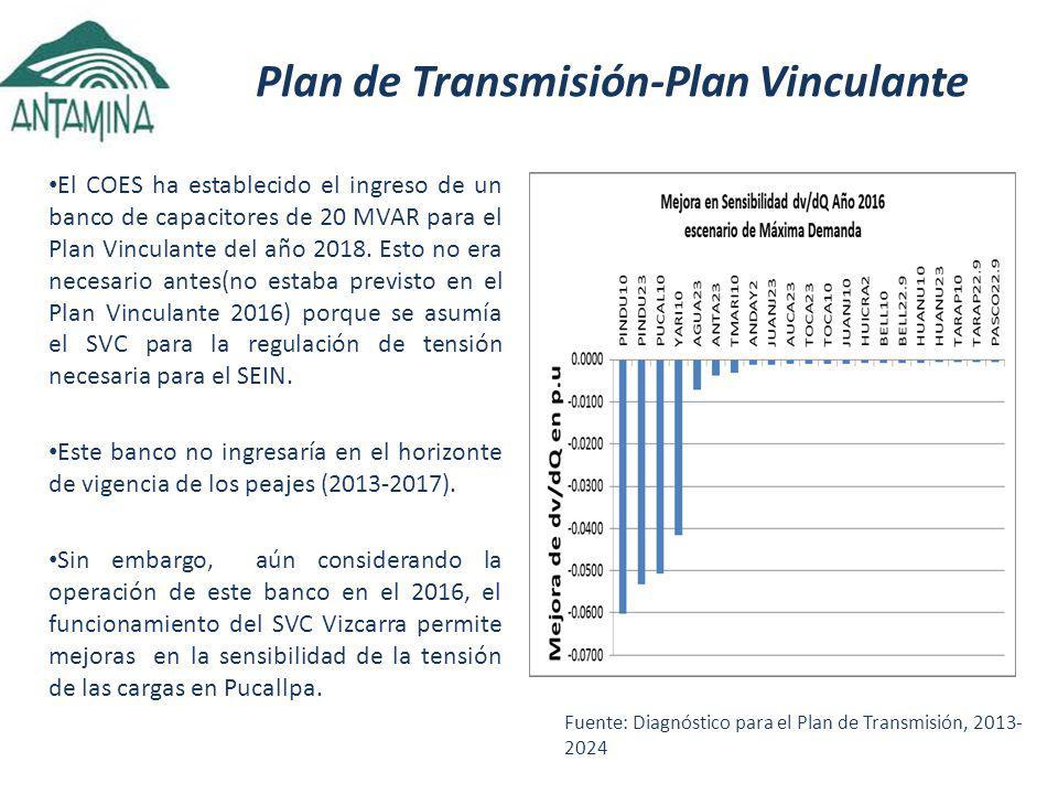 Plan de Transmisión-Plan Vinculante El COES ha establecido el ingreso de un banco de capacitores de 20 MVAR para el Plan Vinculante del año 2018.