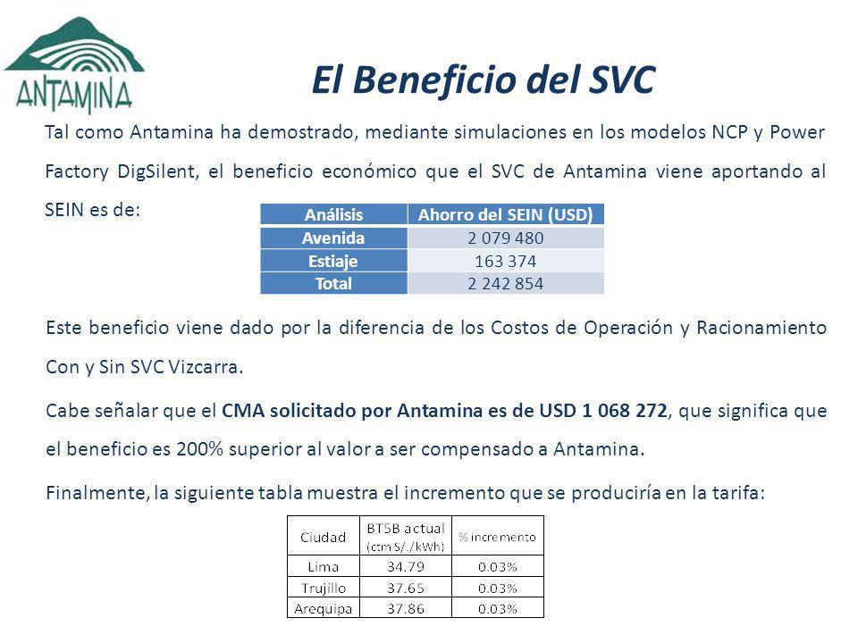 El Beneficio del SVC Tal como Antamina ha demostrado, mediante simulaciones en los modelos NCP y Power Factory DigSilent, el beneficio económico que el SVC de Antamina viene aportando al SEIN es de: AnálisisAhorro del SEIN (USD) Avenida2 079 480 Estiaje163 374 Total2 242 854 Este beneficio viene dado por la diferencia de los Costos de Operación y Racionamiento Con y Sin SVC Vizcarra.