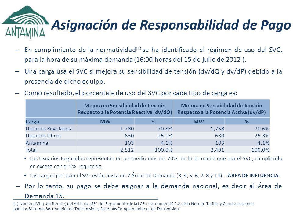 Asignación de Responsabilidad de Pago – En cumplimiento de la normatividad (1) se ha identificado el régimen de uso del SVC, para la hora de su máxima demanda (16:00 horas del 15 de julio de 2012 ).