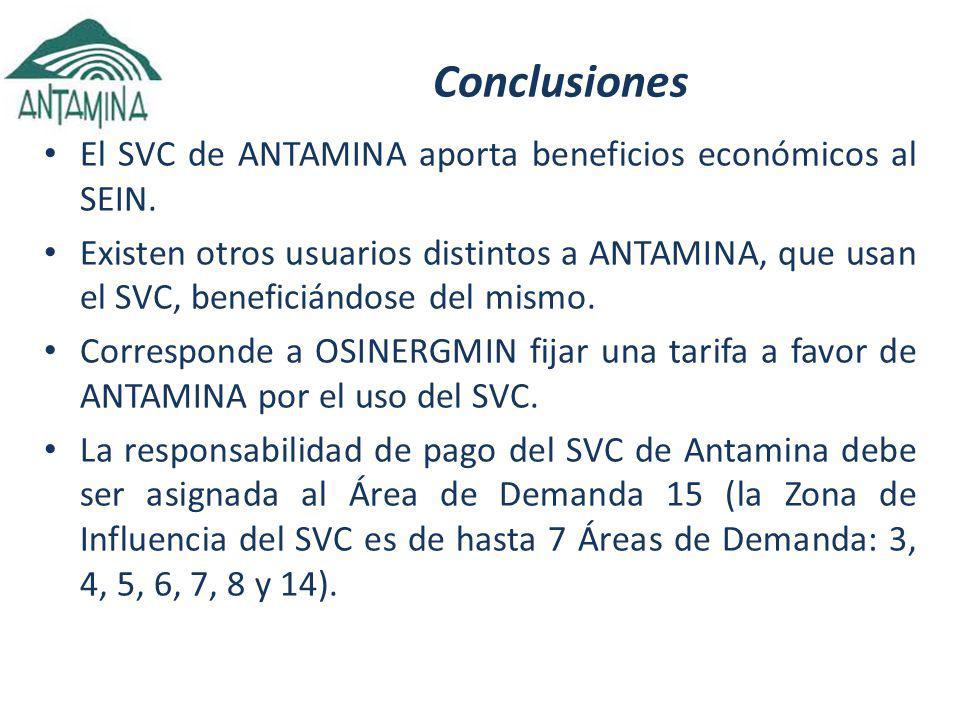 Conclusiones El SVC de ANTAMINA aporta beneficios económicos al SEIN.