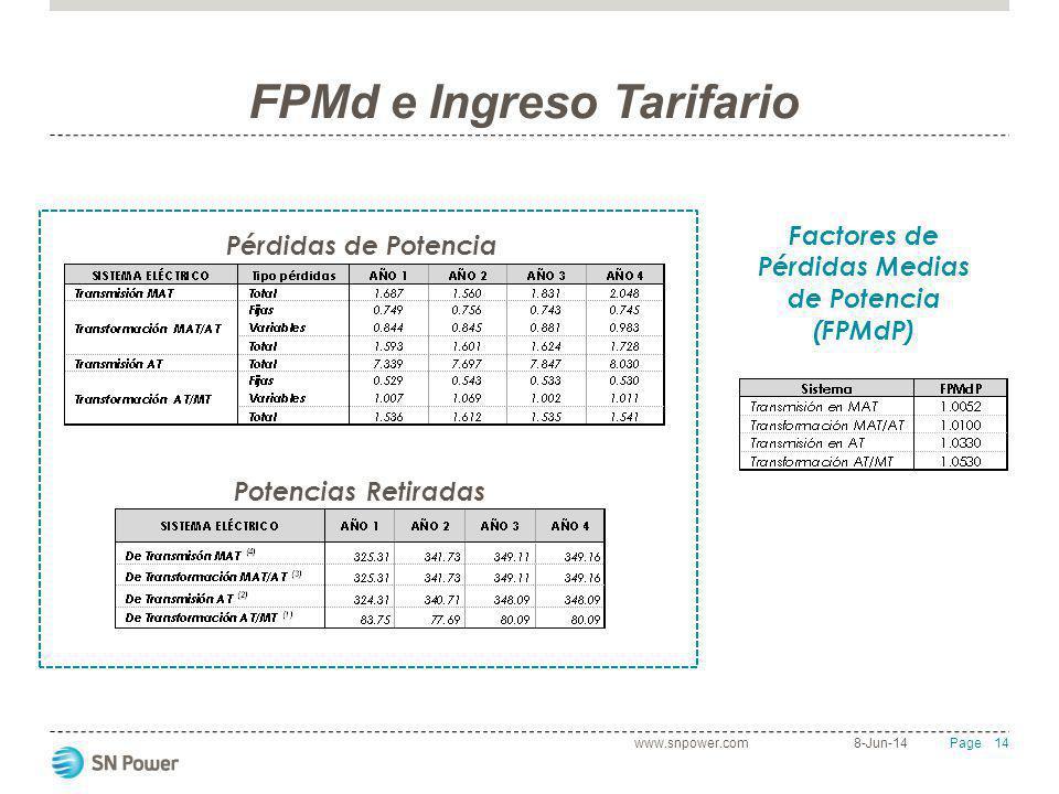 14 Page FPMd e Ingreso Tarifario 8-Jun-14www.snpower.com Factores de Pérdidas Medias de Potencia (FPMdP) Pérdidas de Potencia Potencias Retiradas